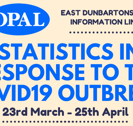 header image of OPAL stats infographic
